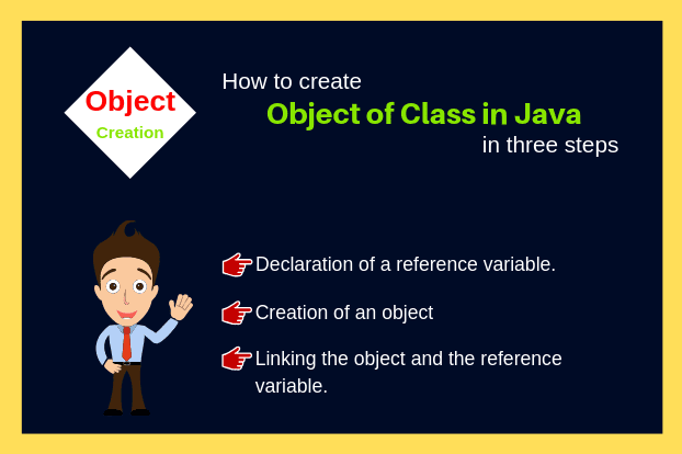 Steps to create object in java
