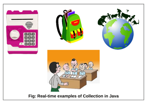 Realtime example of collection framework in Java