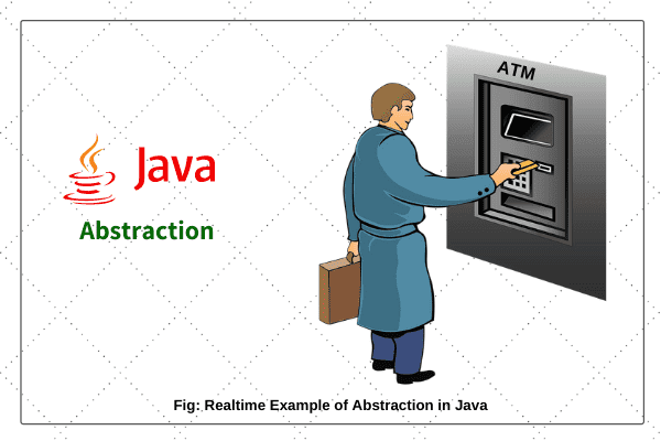Realtime example of abstraction in Java