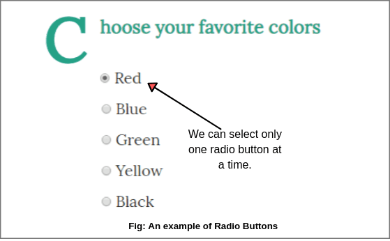 Select radio button in Selenium WebDriver