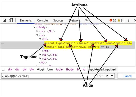 XPath syntax in Selenium