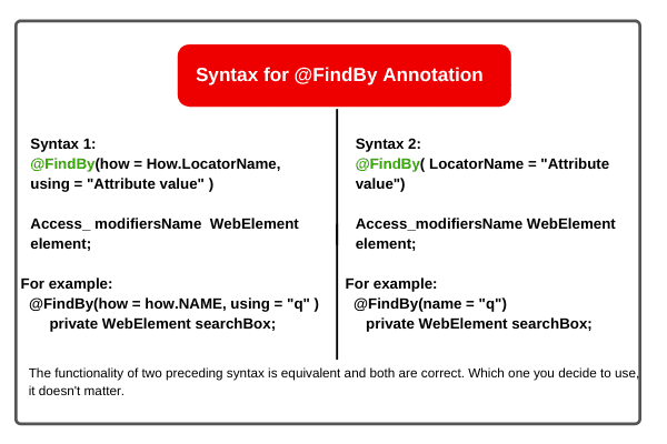 FindBy annotation in Page factory