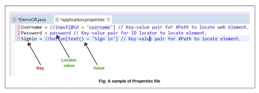 Storing data into properties file