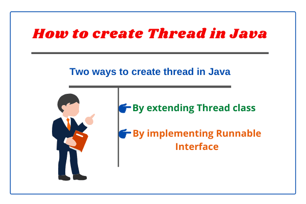 Ways for Creating threads in Java