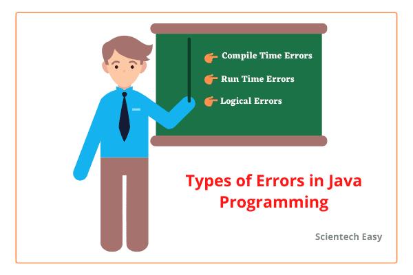 Types of errors in Java programming
