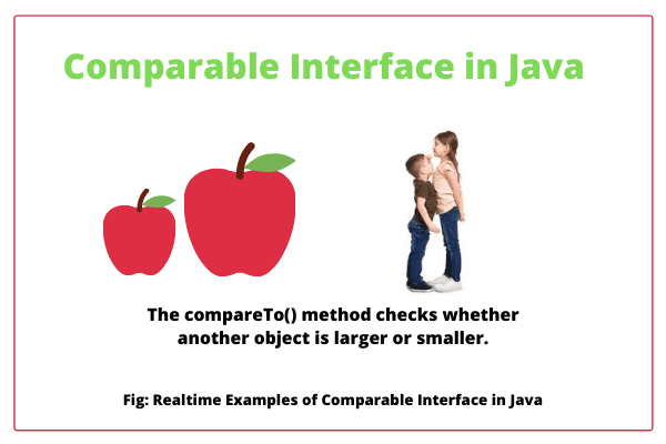 Comparable interface in Java